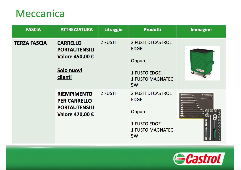 castrol-promo3